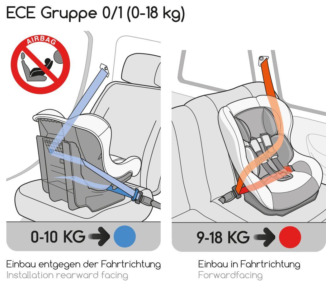 Osann silla de auto para beb s de 0 a 4 a os maxim pop pink for Coche con silla de auto